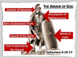 Armor-of-God_Spiritual Armor.jpg