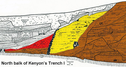 Section drawing of Kenyon west trench_showing the fallen mud bricks from the collapsed city wall_Jericho