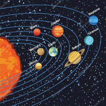 solar system orbit_02