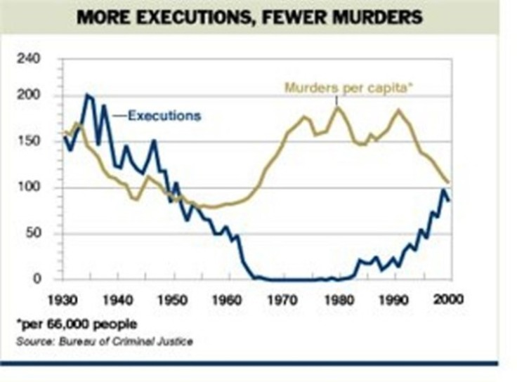 Death Penalty_01