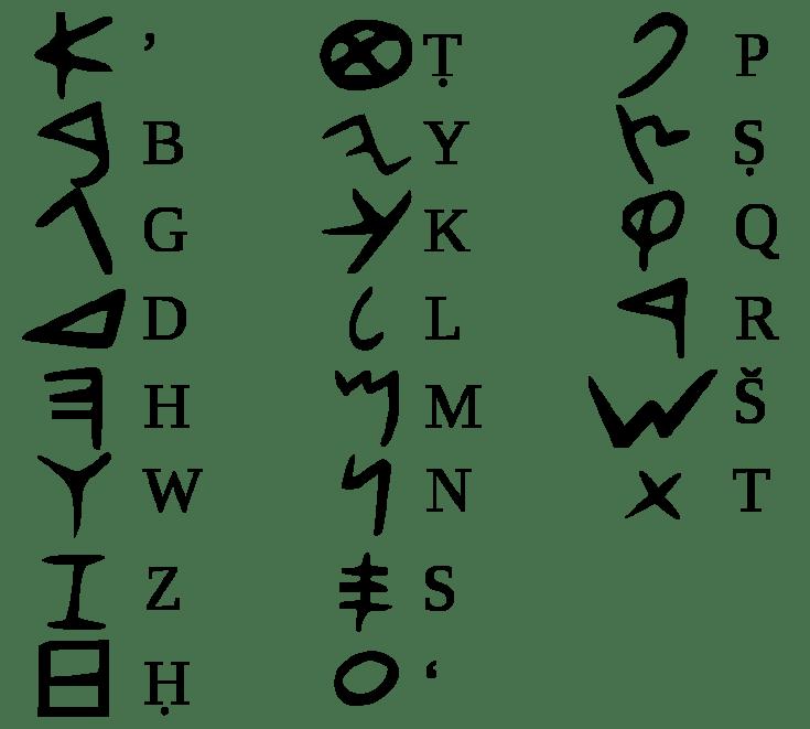 Phoenician alphabet