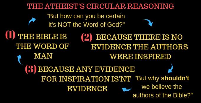 THE ATHEIST CIRCULAR REASONING