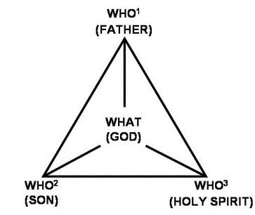 Trinity 02
