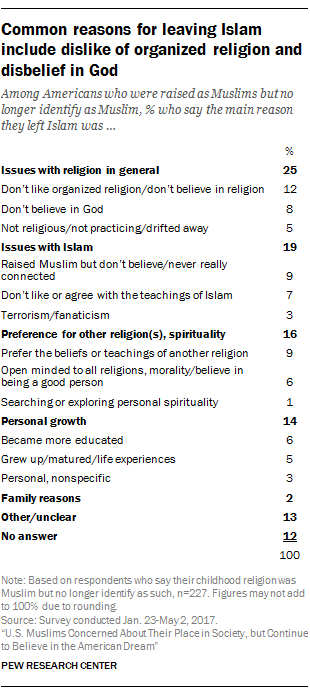 Pew Research Center 02