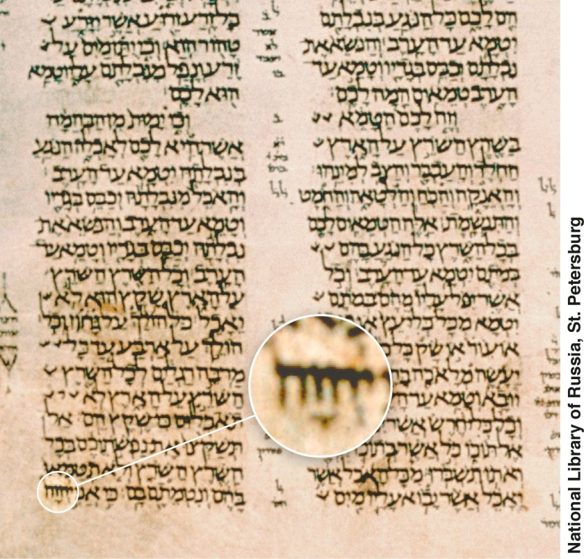 Tetragrammaton in Codex Lenigrad