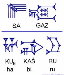 Cuneiform Habiru