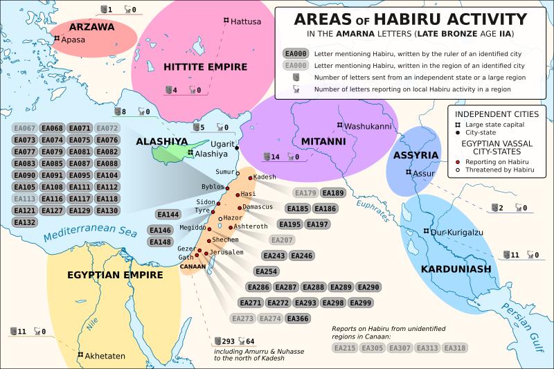 Habiru Activity